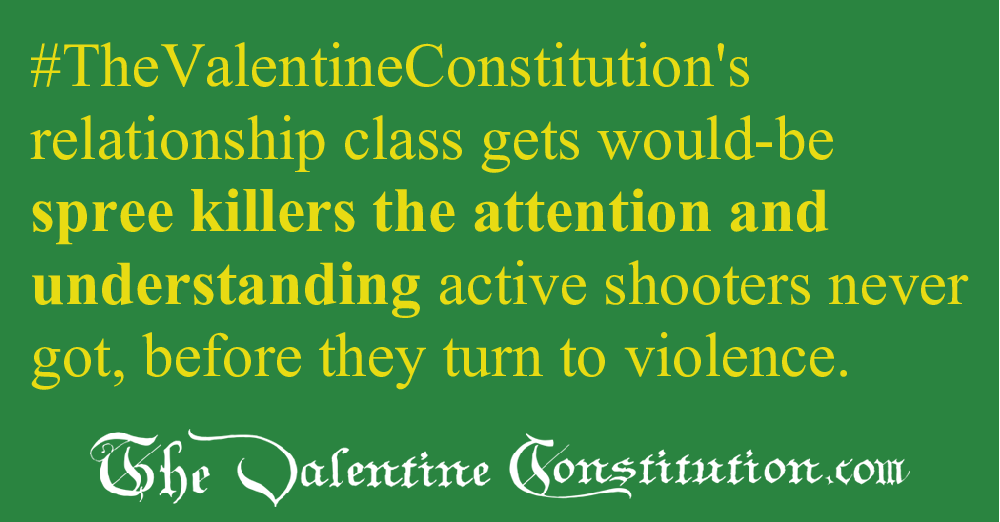 RIGHTS > GUNS > Relationship Class Guns