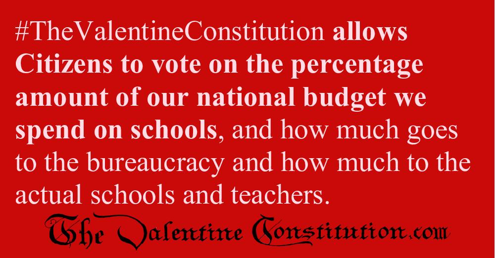 SCHOOLS > SCHOOL FUNDING > % of Budget